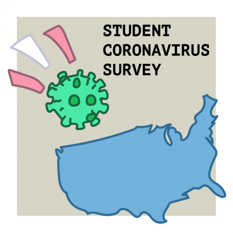 Students! Share your opinion on the recent coronavirus outbreak